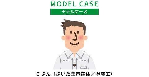 モデルケース